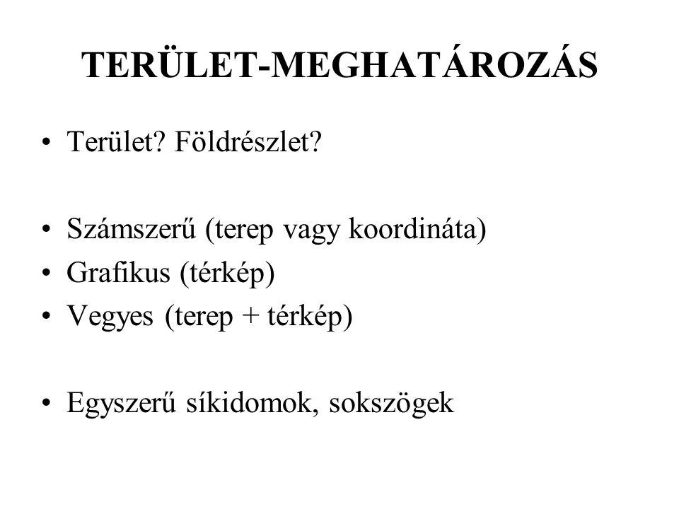 TERÜLET-MEGHATÁROZÁS