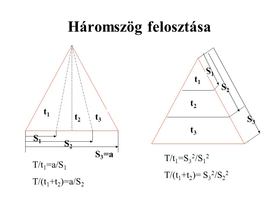 Háromszög felosztása S3=a S1 S2 t1 t3 t2 S2 S3 S1 t3 t2 t1