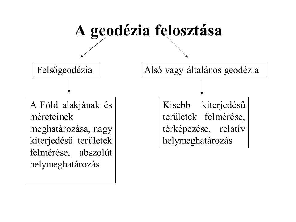 A geodézia felosztása Felsőgeodézia Alsó vagy általános geodézia