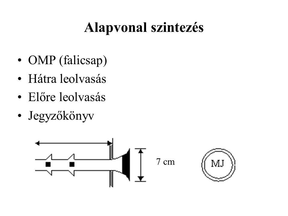 Alapvonal szintezés OMP (falicsap) Hátra leolvasás Előre leolvasás