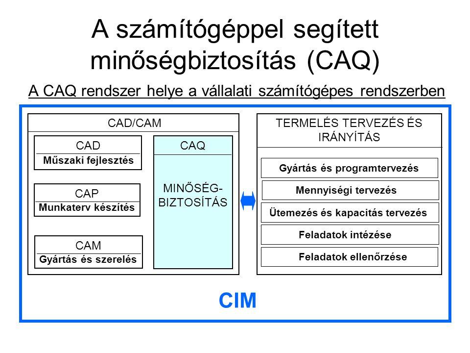 A számítógéppel segített minőségbiztosítás (CAQ)