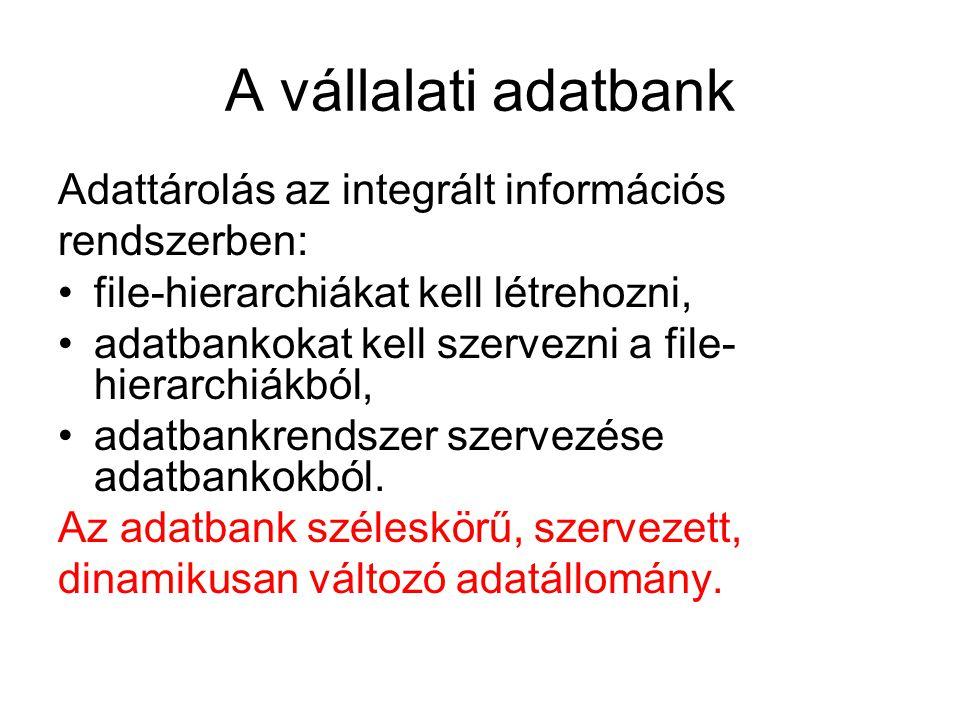 A vállalati adatbank Adattárolás az integrált információs rendszerben: