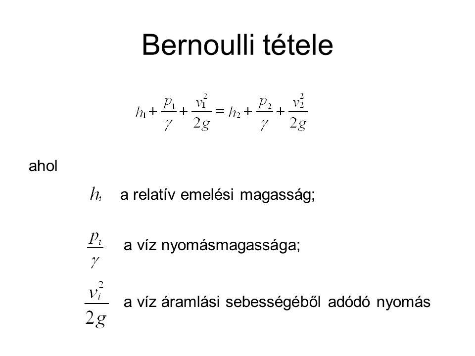 Bernoulli tétele ahol a relatív emelési magasság;