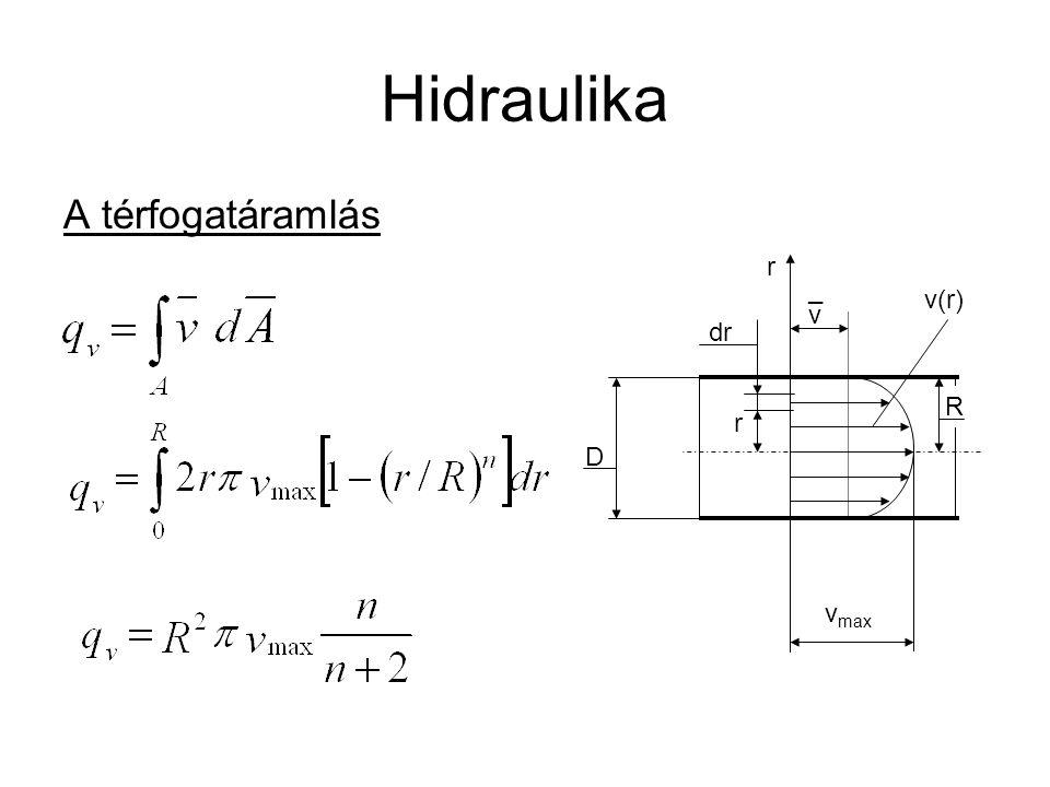 Hidraulika A térfogatáramlás vmax D r _ v v(r) dr R