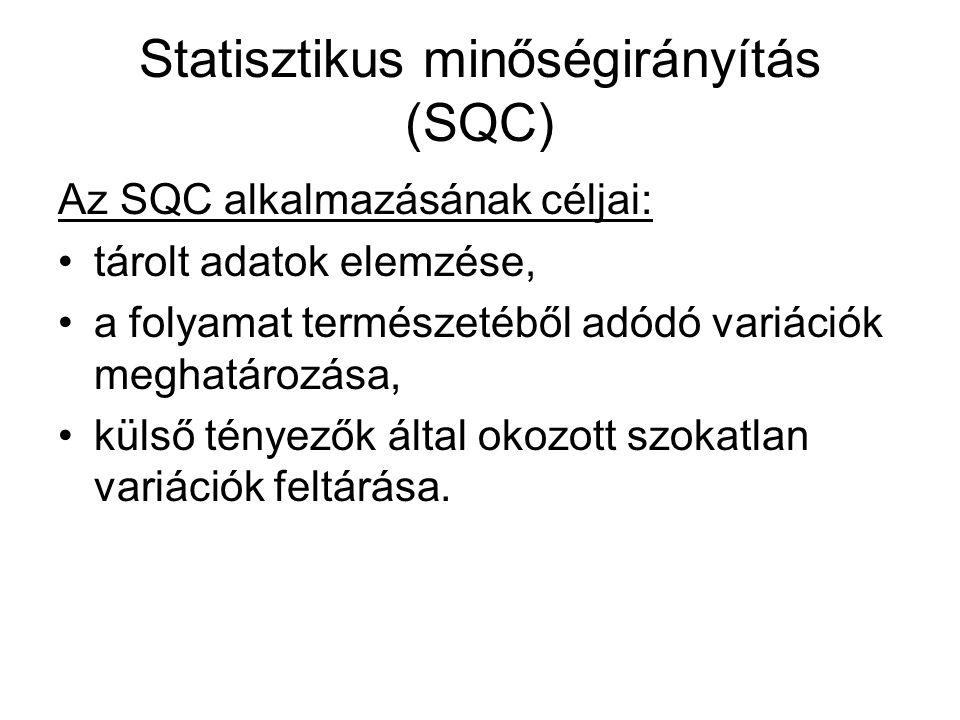 Statisztikus minőségirányítás (SQC)