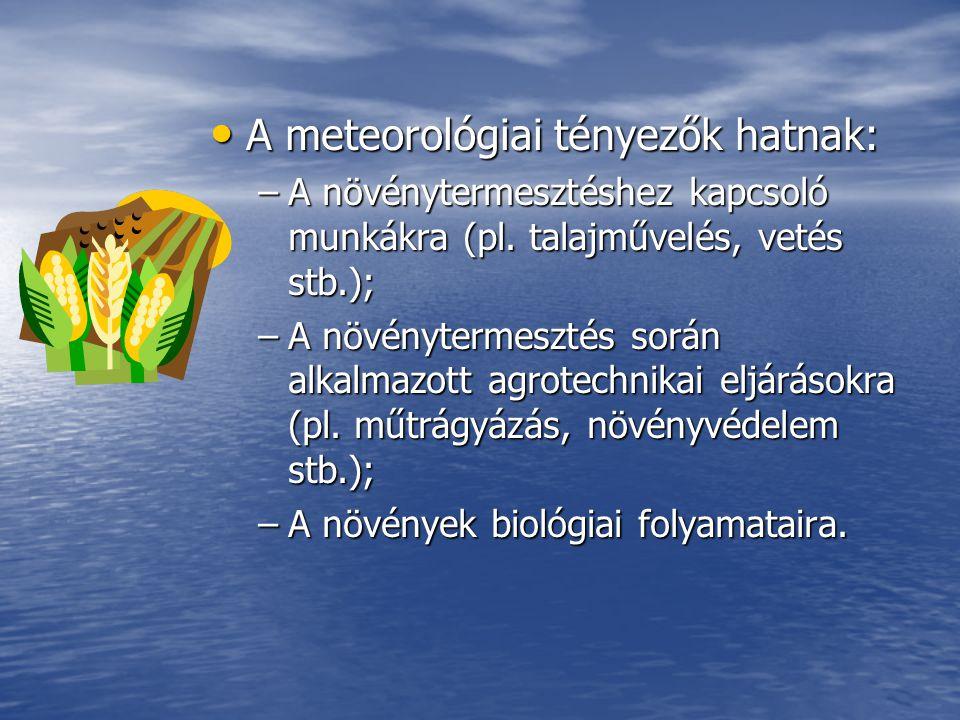 A meteorológiai tényezők hatnak: