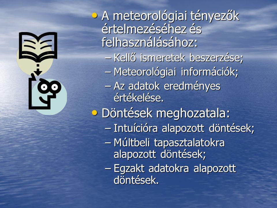 A meteorológiai tényezők értelmezéséhez és felhasználásához: