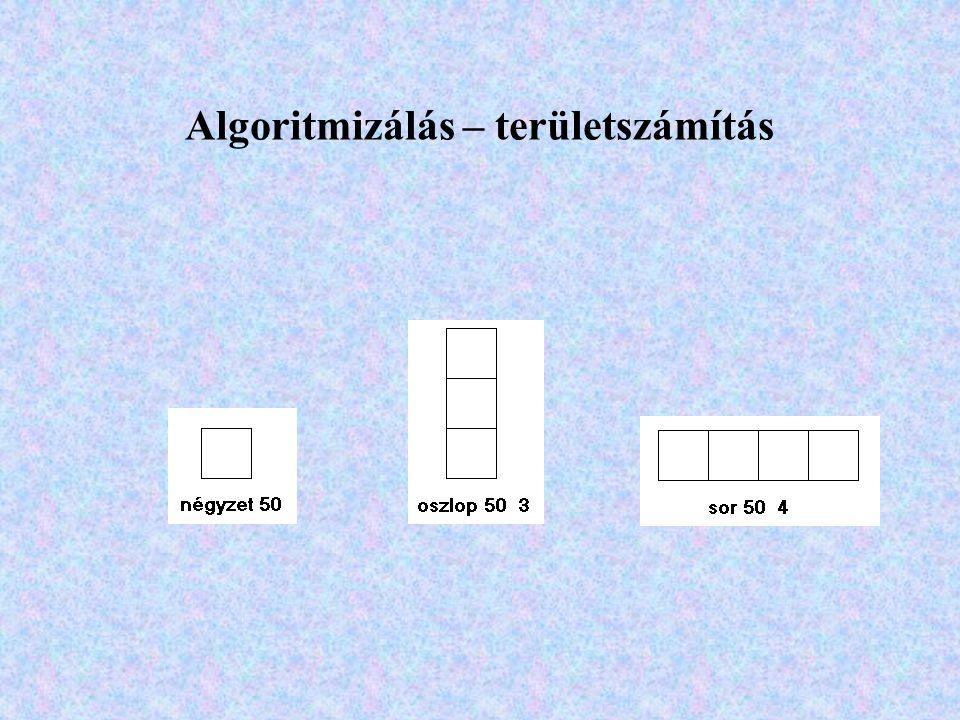 Algoritmizálás – területszámítás