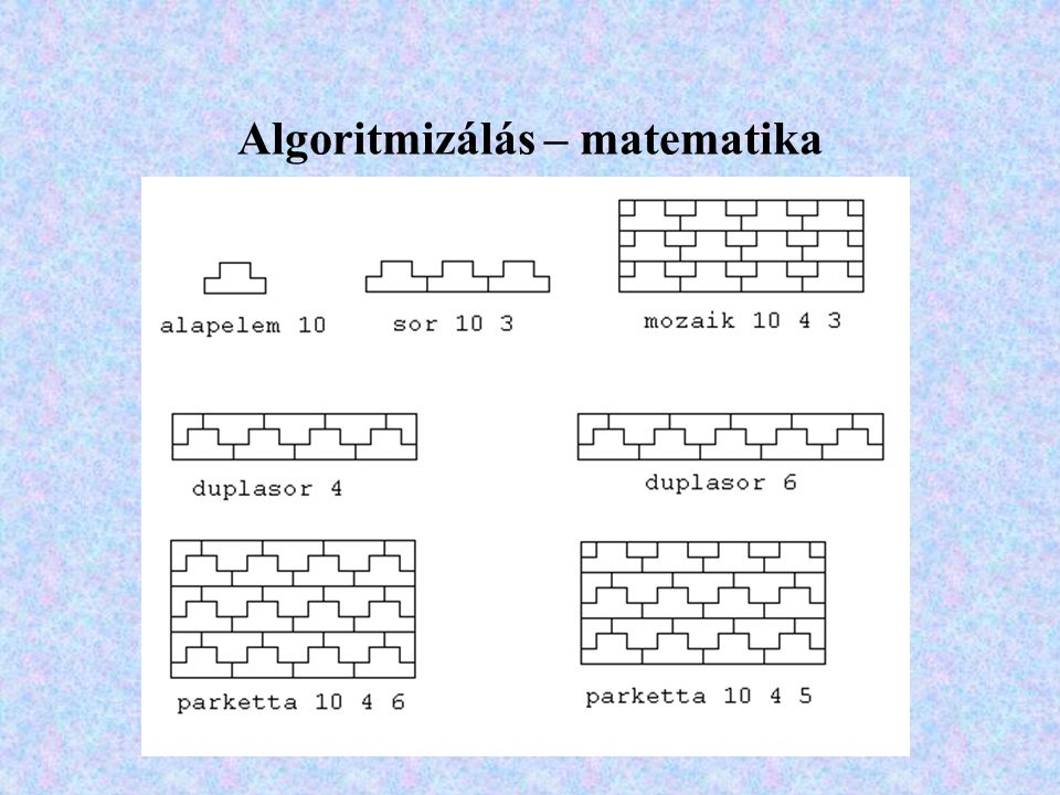 Algoritmizálás – matematika