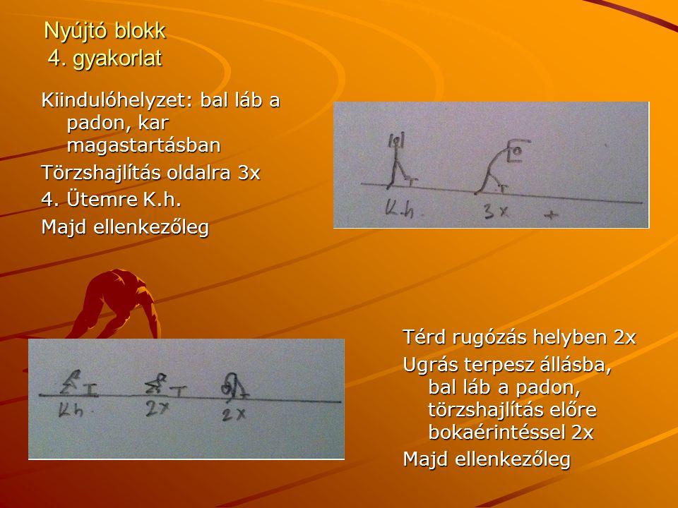 Nyújtó blokk 4. gyakorlat