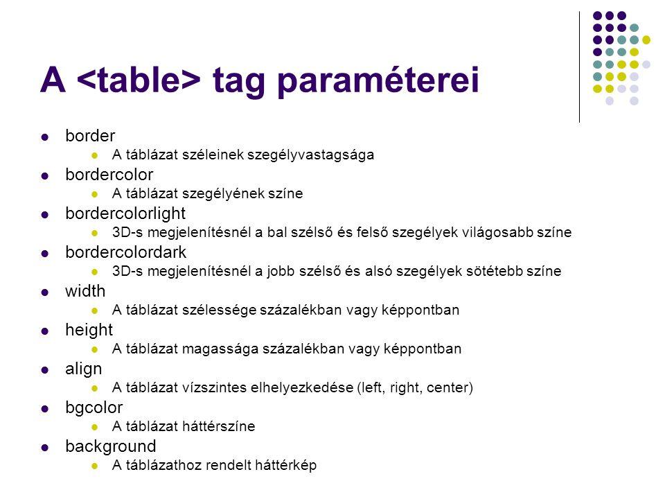 A <table> tag paraméterei