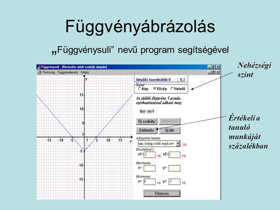"""Függvényábrázolás """"Függvénysuli nevű program segítségével"""