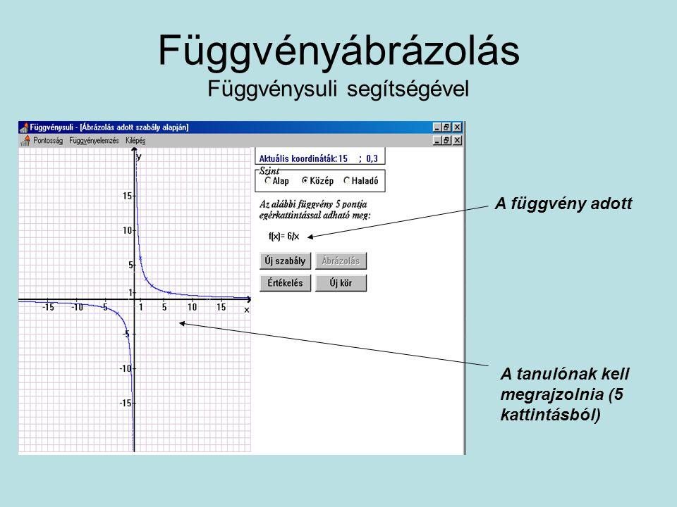 Függvényábrázolás Függvénysuli segítségével