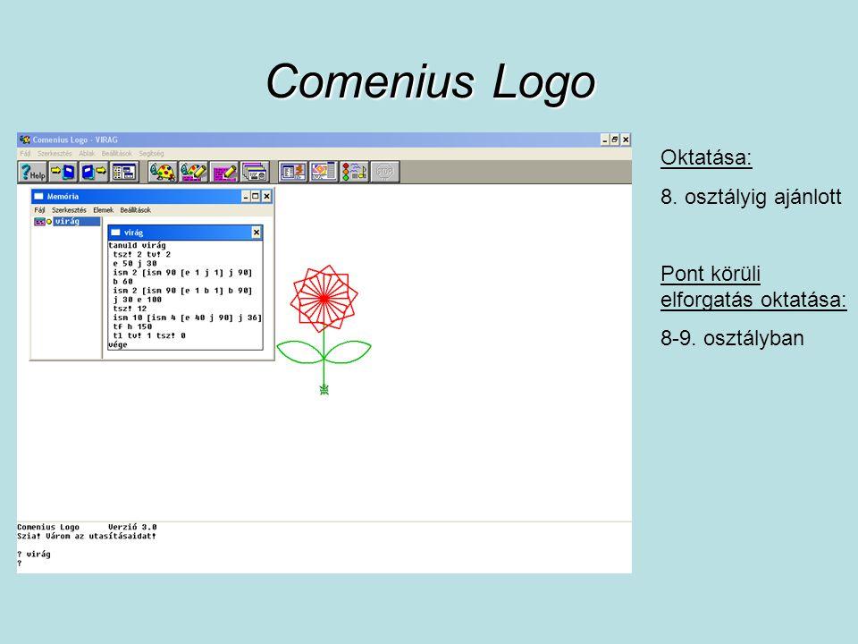 Comenius Logo Oktatása: 8. osztályig ajánlott