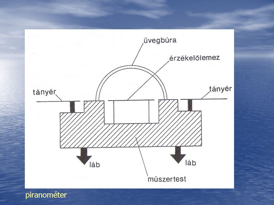 piranométer