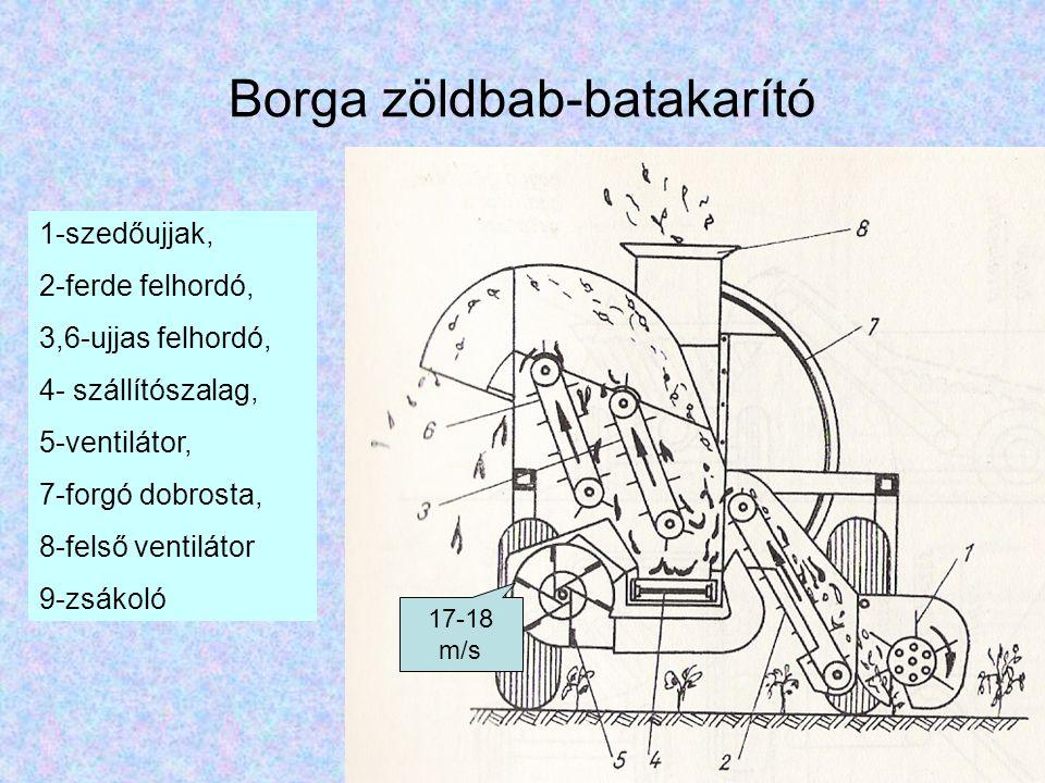 Borga zöldbab-batakarító