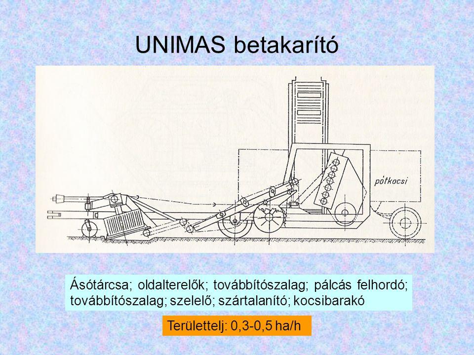 UNIMAS betakarító Ásótárcsa; oldalterelők; továbbítószalag; pálcás felhordó; továbbítószalag; szelelő; szártalanító; kocsibarakó.