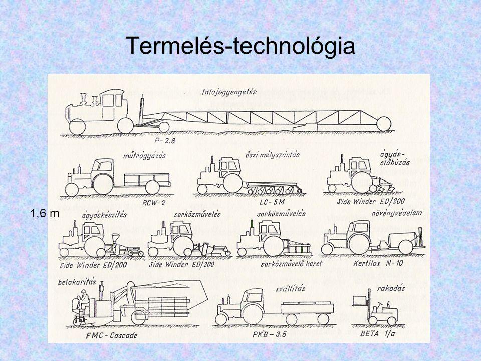 Termelés-technológia