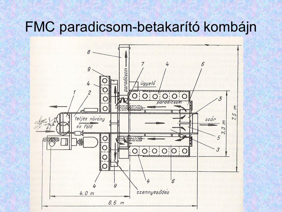 FMC paradicsom-betakarító kombájn