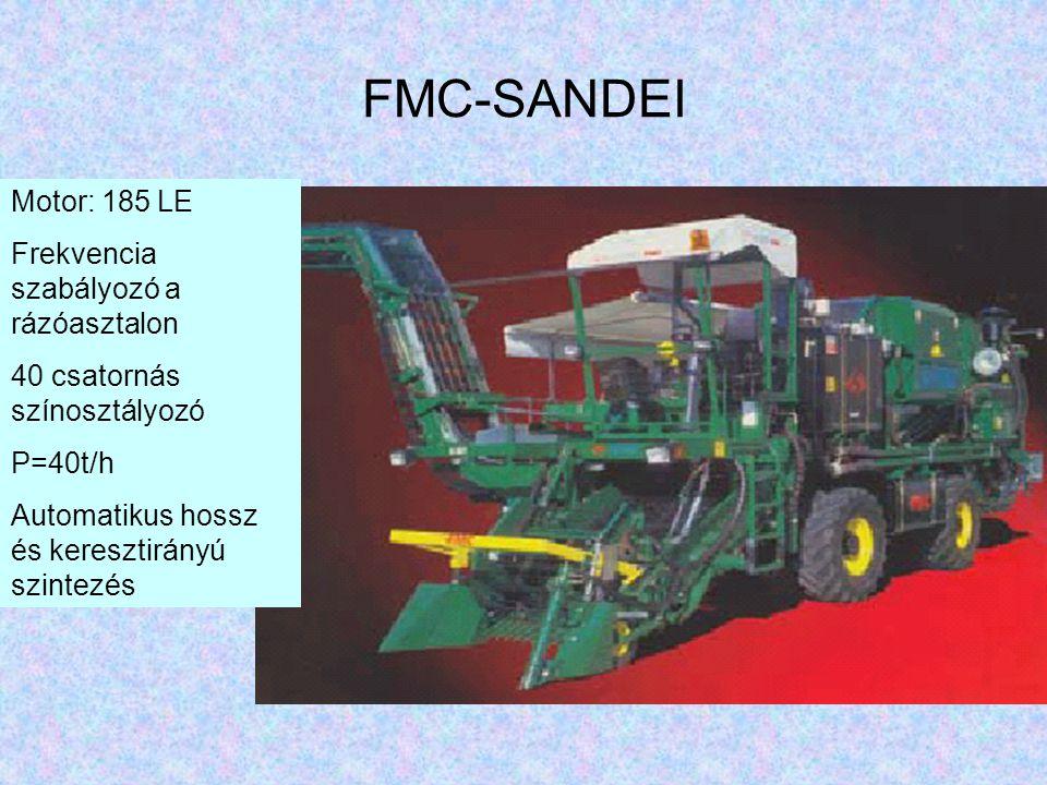 FMC-SANDEI Motor: 185 LE Frekvencia szabályozó a rázóasztalon