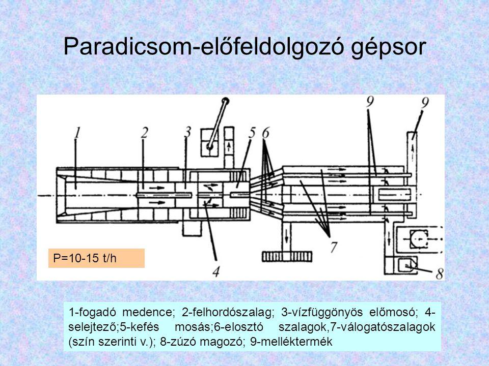 Paradicsom-előfeldolgozó gépsor