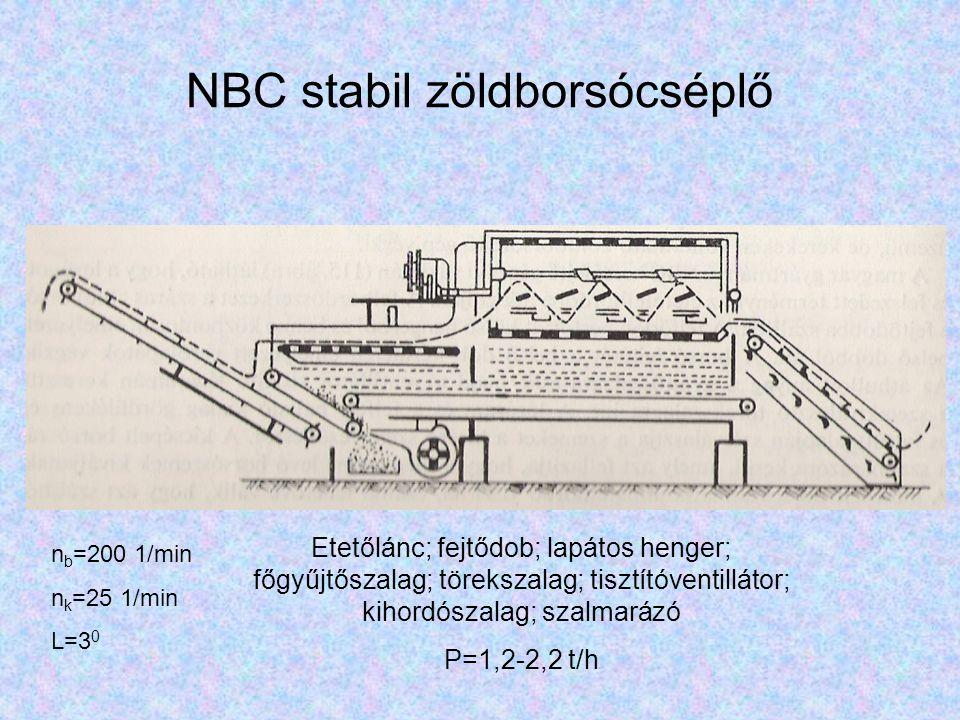 NBC stabil zöldborsócséplő