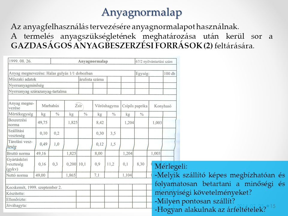 Anyagnormalap Az anyagfelhasználás tervezésére anyagnormalapot használnak.