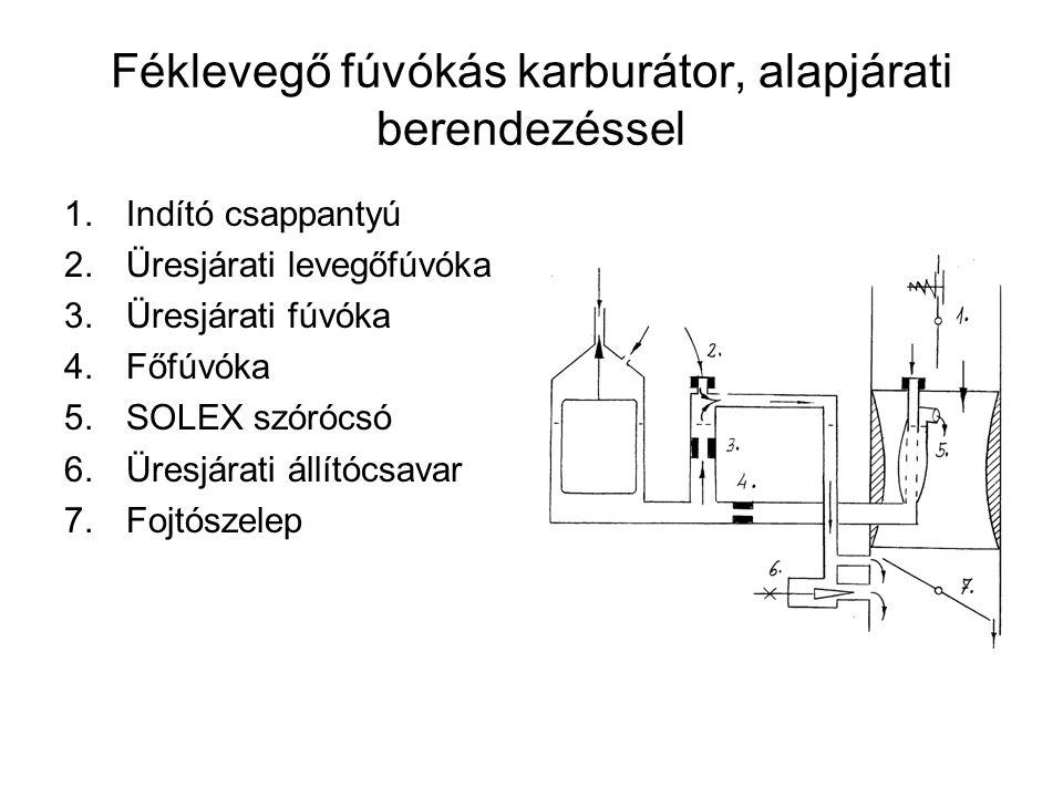 Féklevegő fúvókás karburátor, alapjárati berendezéssel