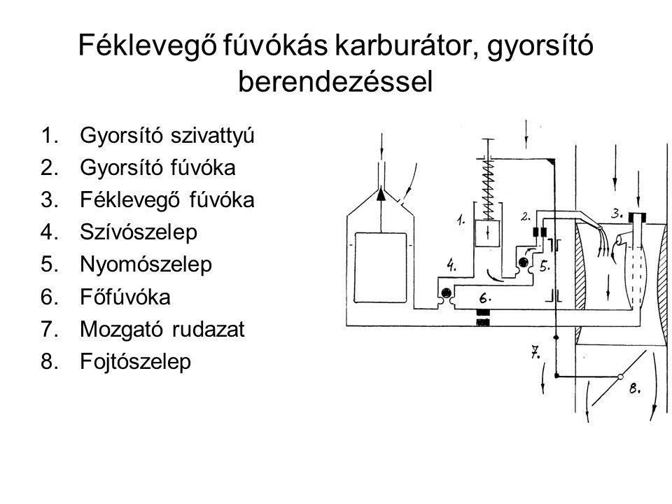 Féklevegő fúvókás karburátor, gyorsító berendezéssel