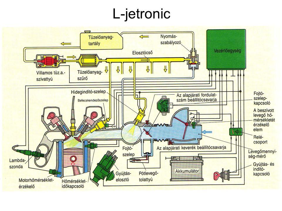 L-jetronic