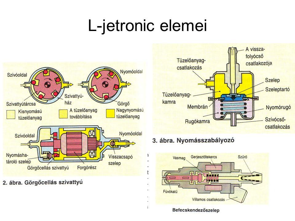 L-jetronic elemei