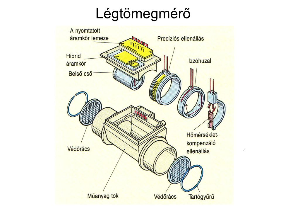 Légtömegmérő