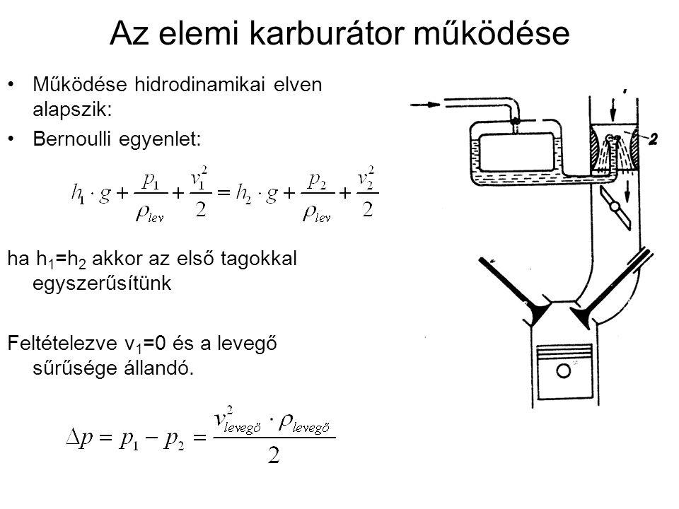 Az elemi karburátor működése