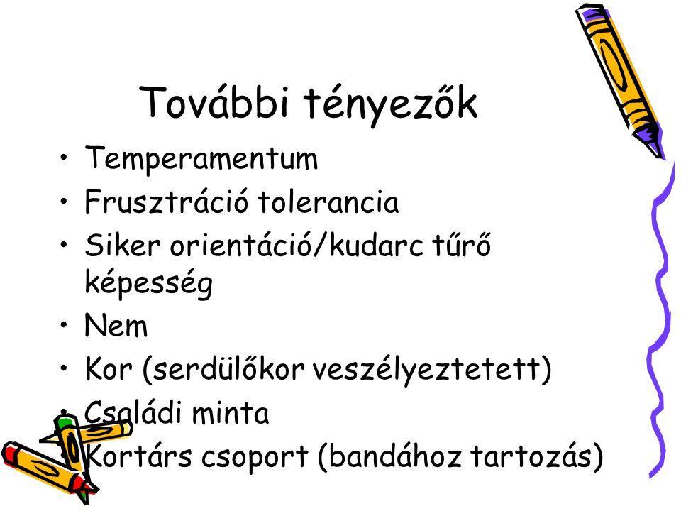 További tényezők Temperamentum Frusztráció tolerancia
