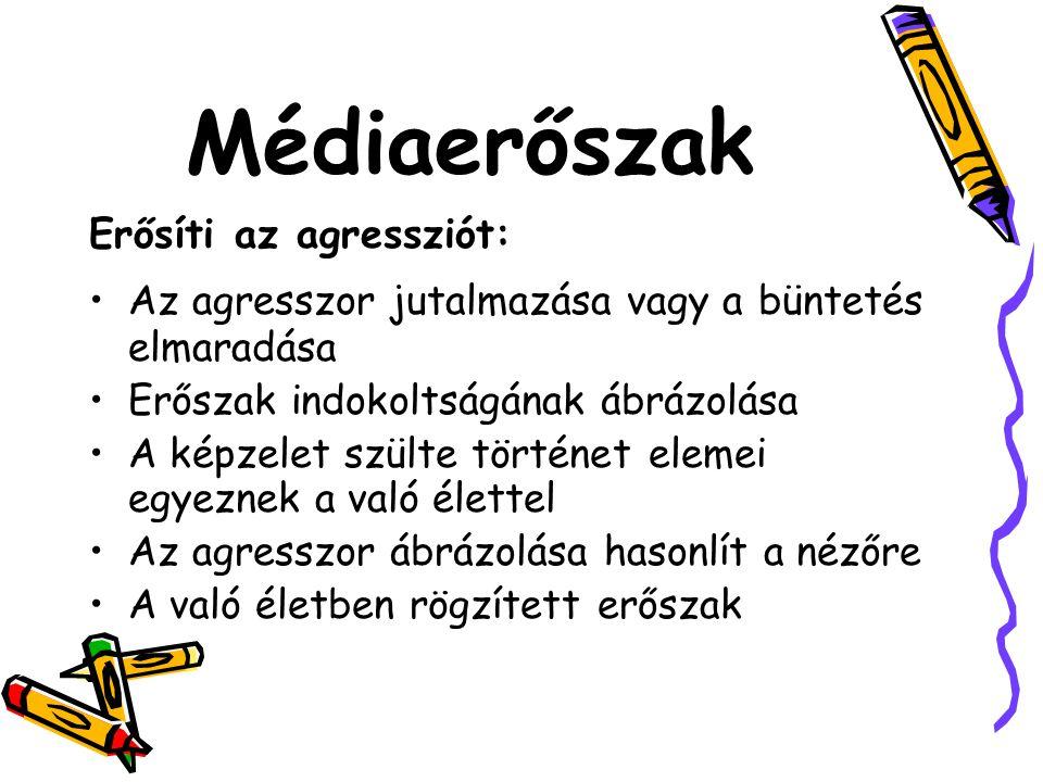 Médiaerőszak Erősíti az agressziót: