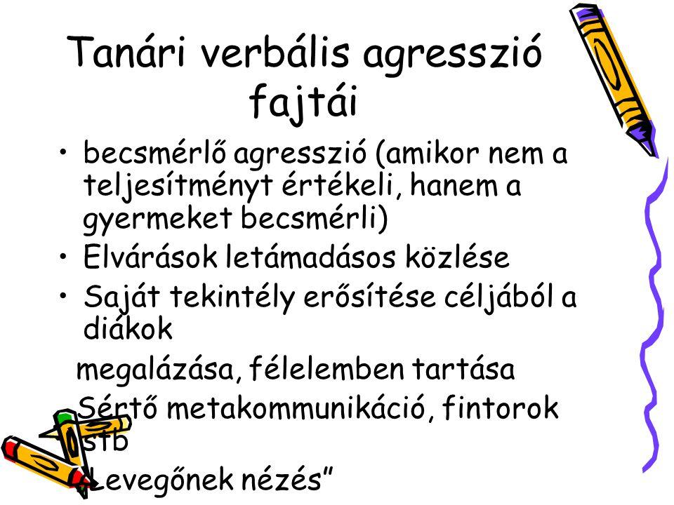 Tanári verbális agresszió fajtái