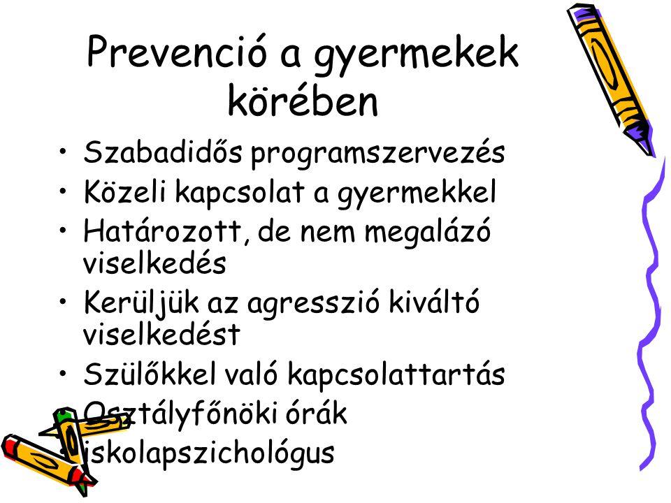 Prevenció a gyermekek körében