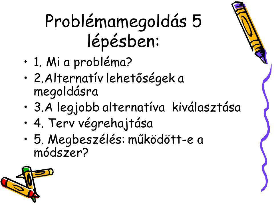 Problémamegoldás 5 lépésben: