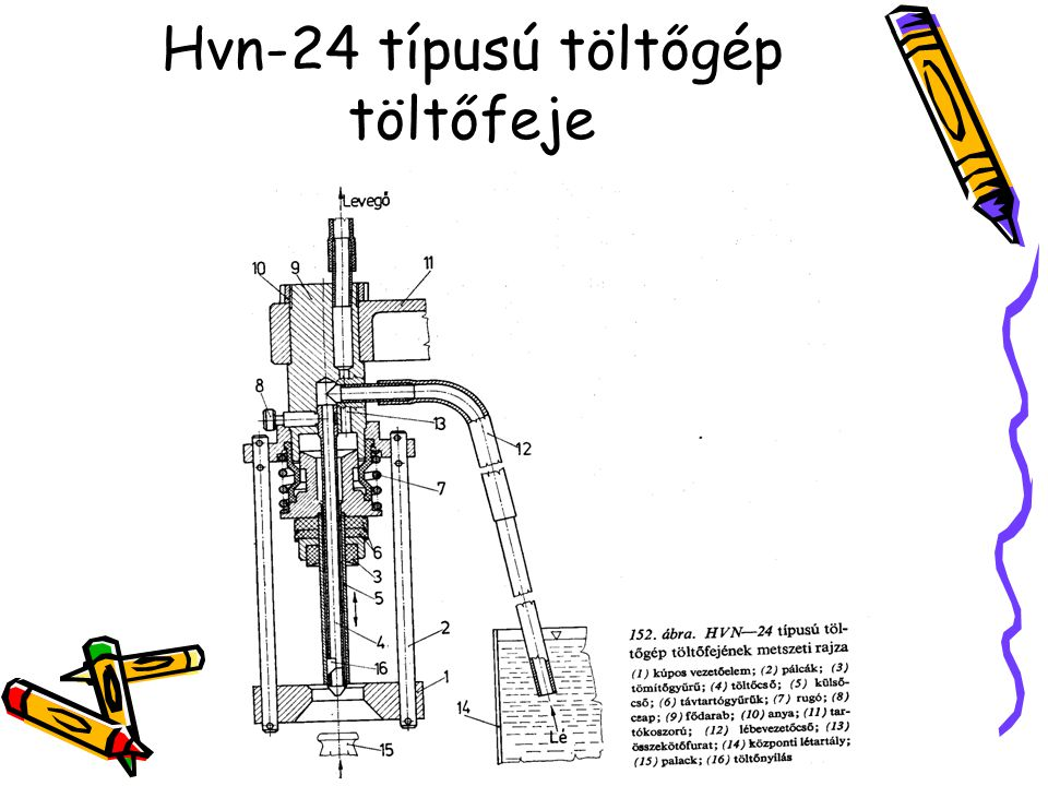 Hvn-24 típusú töltőgép töltőfeje