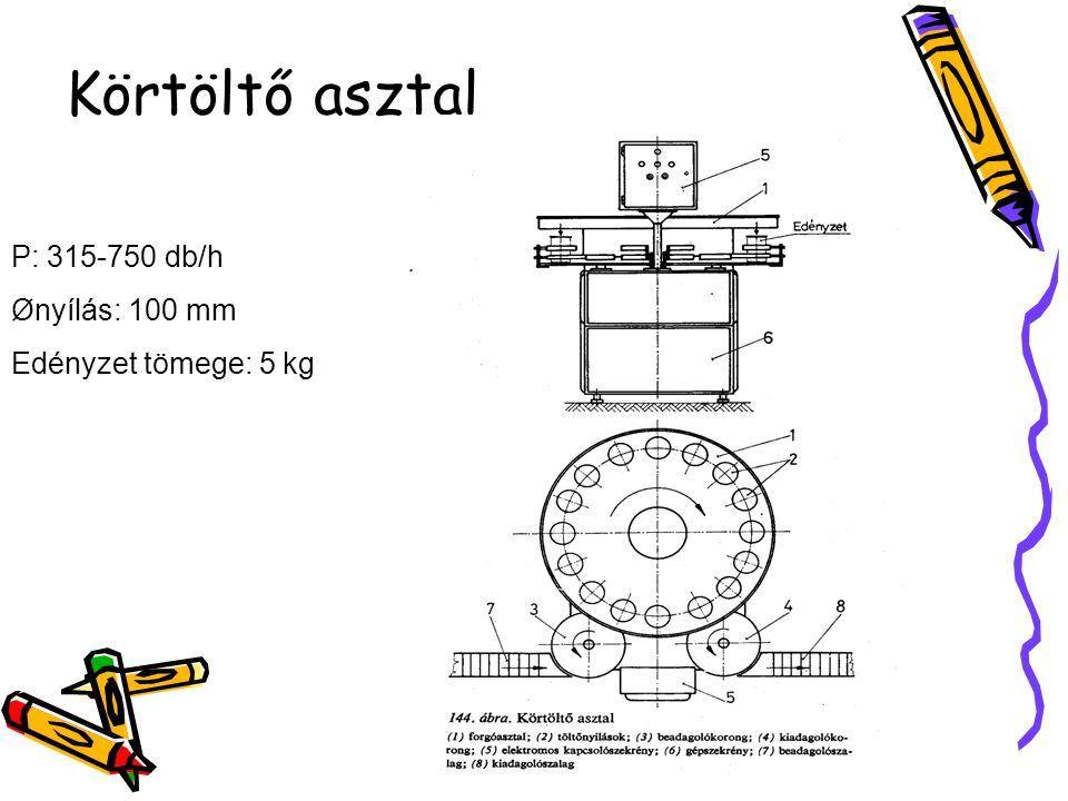 Körtöltő asztal P: 315-750 db/h Ønyílás: 100 mm Edényzet tömege: 5 kg