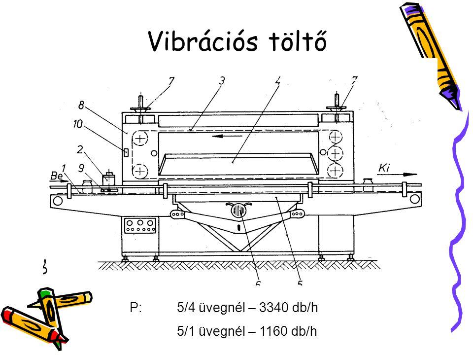 Vibrációs töltő P: 5/4 üvegnél – 3340 db/h 5/1 üvegnél – 1160 db/h