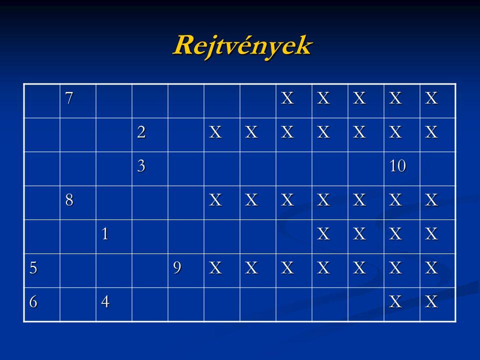 Rejtvények 7 X 2 3 10 8 1 5 9 6 4