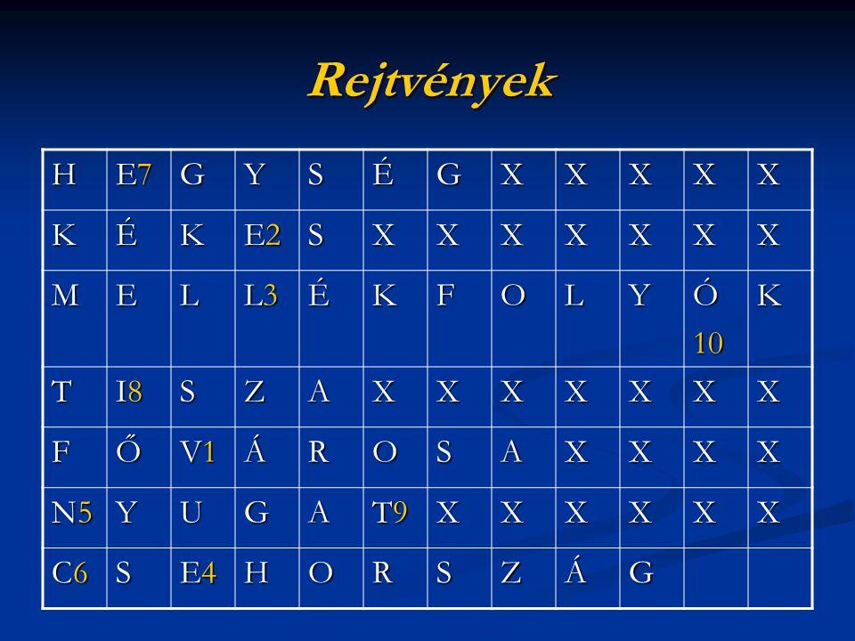 Rejtvények H E7 G Y S É X K E2 M E L L3 F O Ó 10 T I8 Z A Ő V1 Á R N5