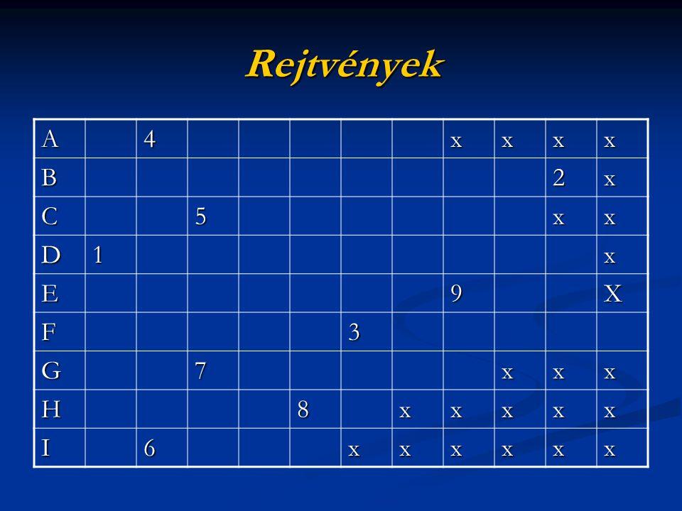 Rejtvények A 4 x B 2 C 5 D 1 E 9 X F 3 G 7 H 8 I 6