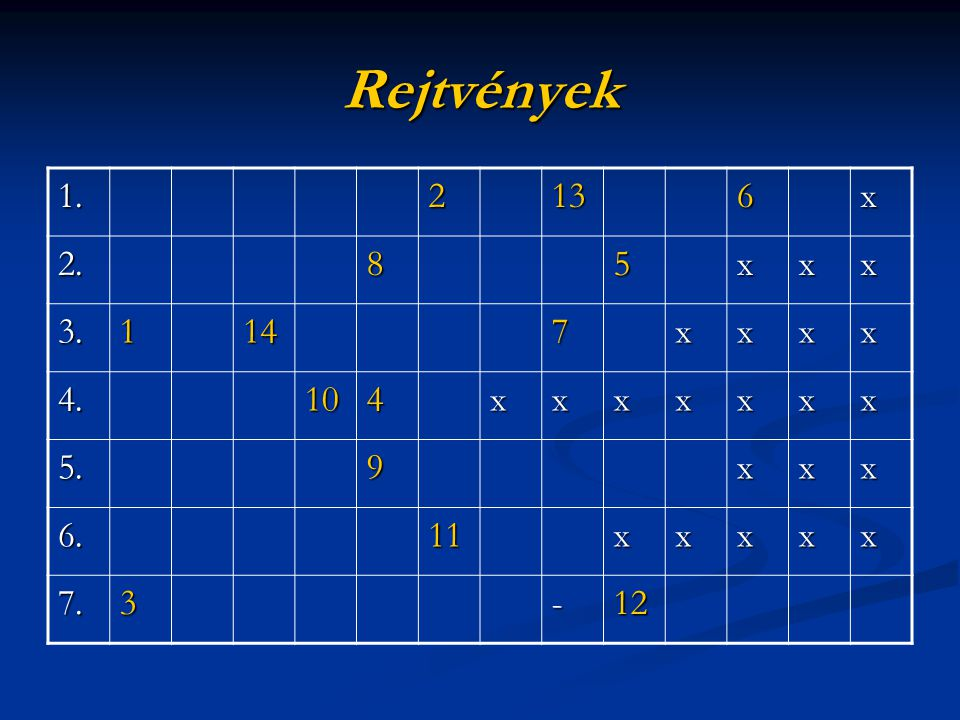 Rejtvények 1. 2 13 6 x 2. 8 5 3. 1 14 7 4. 10 4 5. 9 6. 11 7. 3 - 12