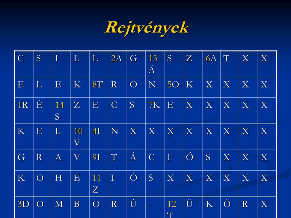Rejtvények C S I L 2A G 13Á Z 6A T X E K 8T R O N 5O 1R É 14S 7K 10V
