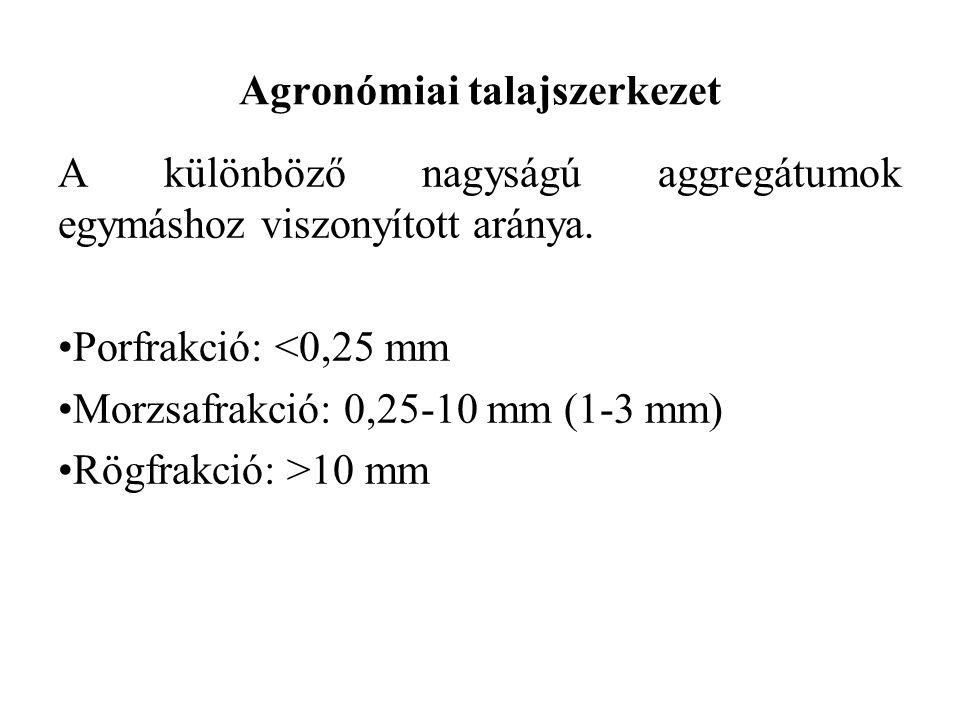 Agronómiai talajszerkezet