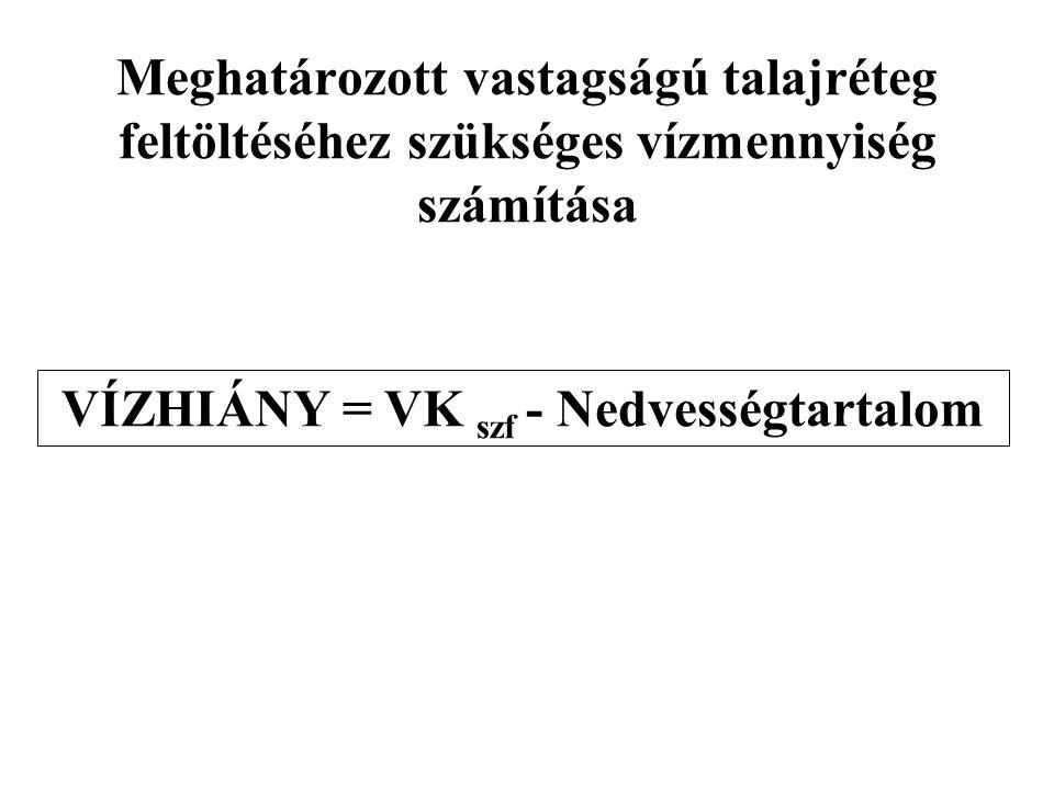 VÍZHIÁNY = VK szf - Nedvességtartalom