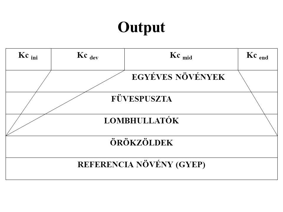 REFERENCIA NÖVÉNY (GYEP)