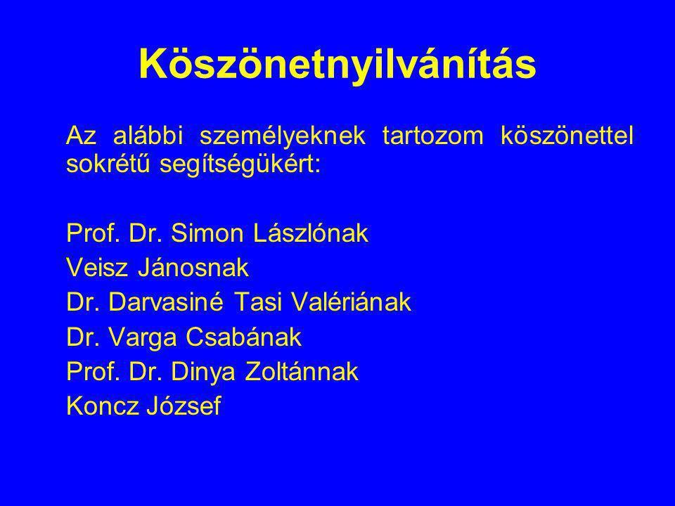 Köszönetnyilvánítás Az alábbi személyeknek tartozom köszönettel sokrétű segítségükért: Prof. Dr. Simon Lászlónak.